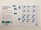 Elsonic/亿林中央空调计费监控系统中央空调计费系统